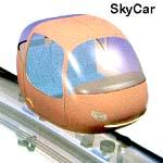 skycarindex.jpg (11221 bytes)
